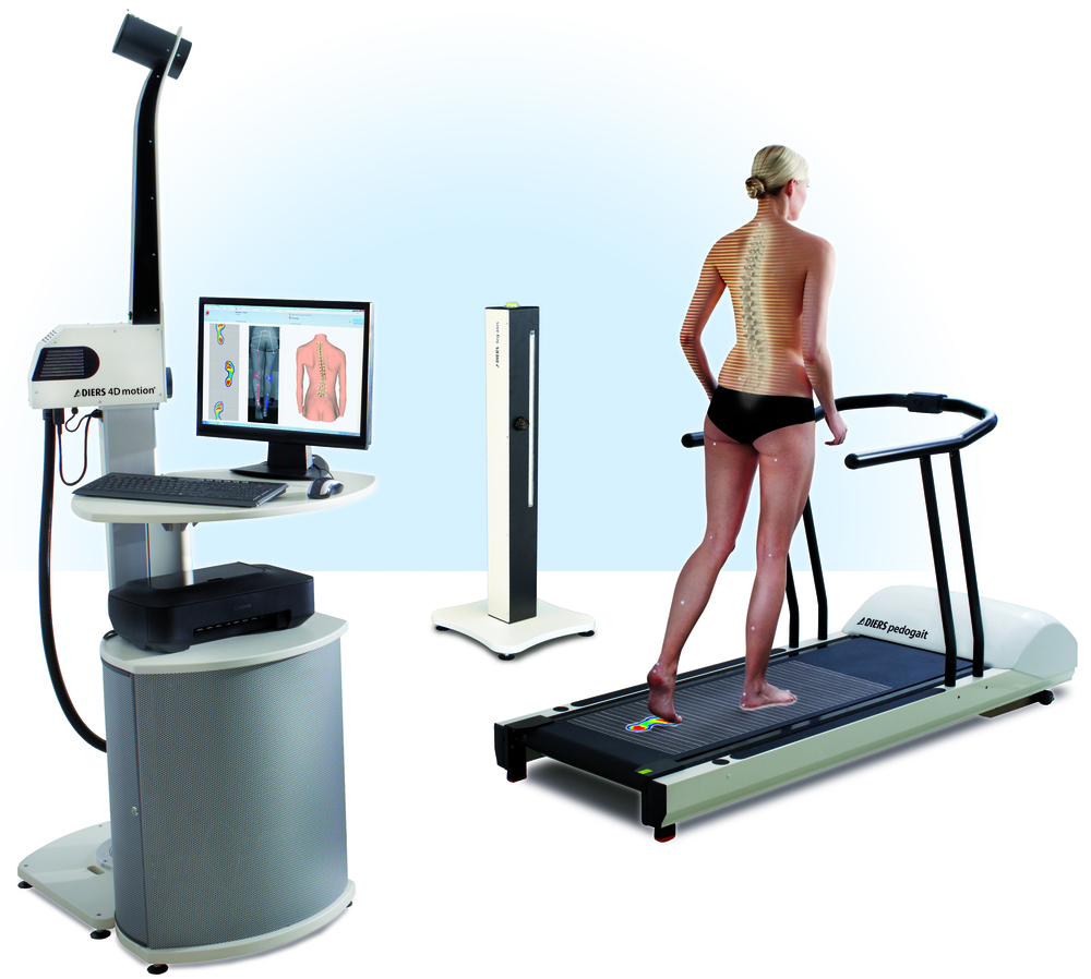 Gait Analysis Lab